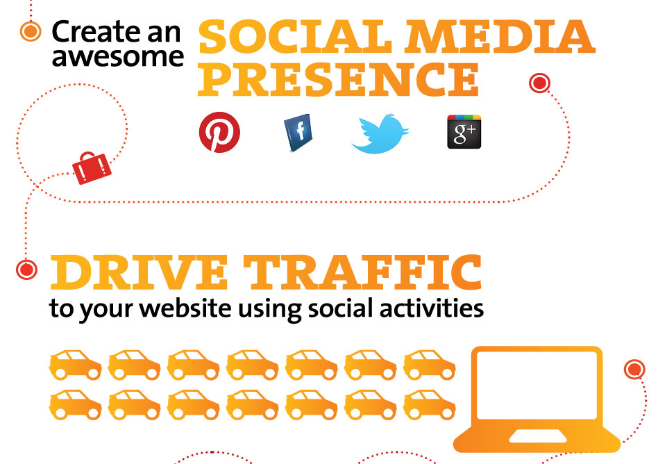 create an awesome social media presence